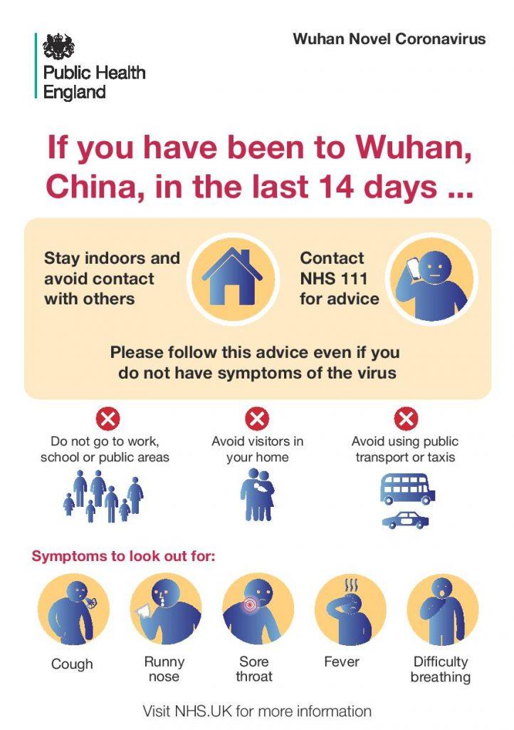 Wuhan Novel Coronavirus Poster